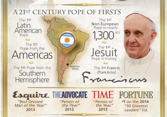 A história do Papa Francisco